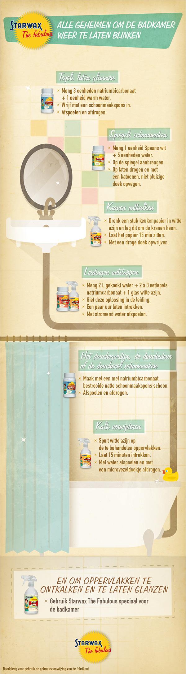 Infographie : nettoyez votre salle de bain